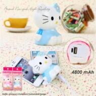 Distributor Terlengkap Powerbank Hello Kitty Swarovsky Berkualitas